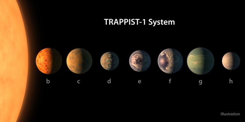 trappist-2-credit-nasa-jpl-caltech