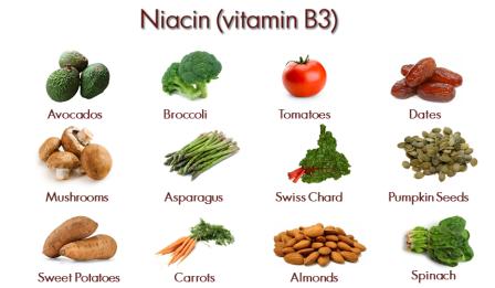 vitamin-b3.png