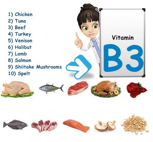 vitamin-B31