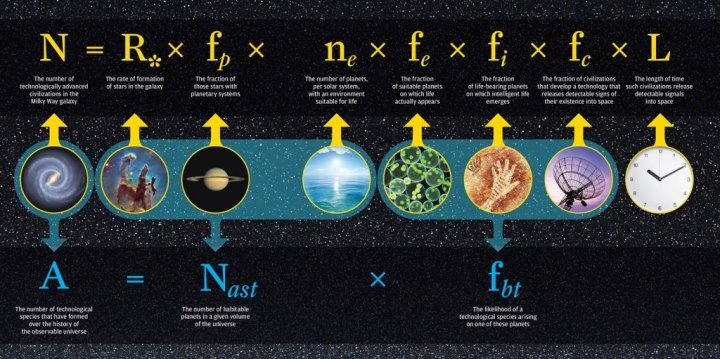 drake-equation-1024x5111