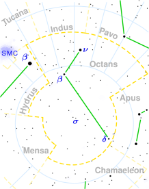 800px-Octans_constellation_map